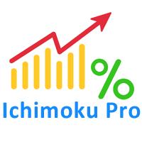 Ichimoku Xivra Pro MT4