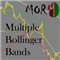 MOR Multiple Bollinger Bands