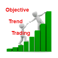 Objective Trend Trading