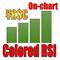 OnChart Colored RSI
