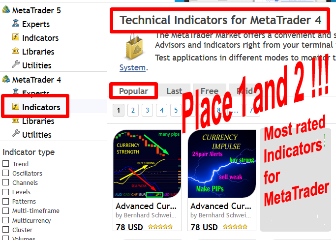 best rating metatrader