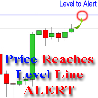 Price Crosses a Line Alert