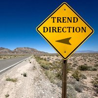 Trend direction line MT5