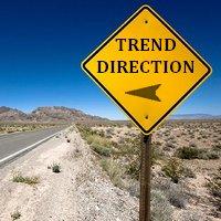 Trend direction line MT5