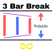 Three Bar Break