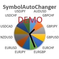SymbolAutoChanger Demo