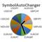 SymbolAutoChanger