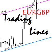 Trading Lines Trial