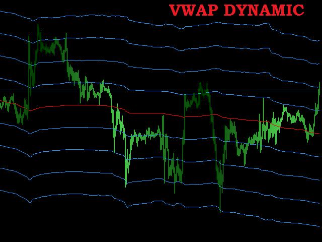 Vwap indicator forex