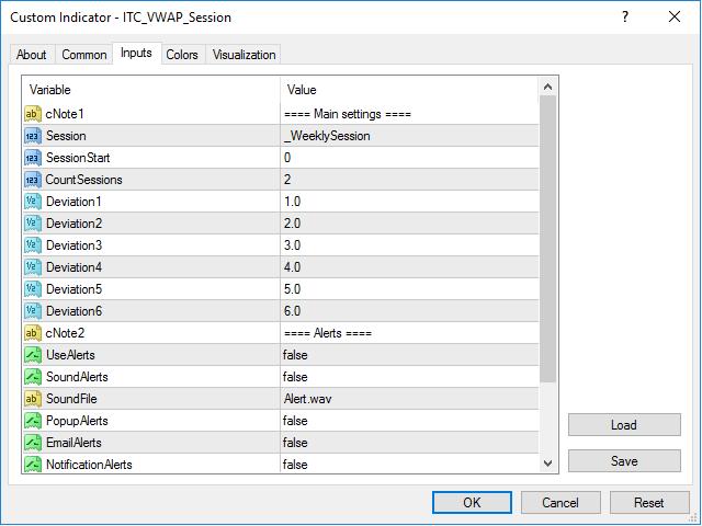 Vwap forex indicator