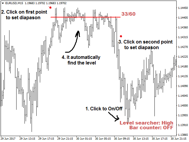 Download the 'Bar Counter and Level Searcher' Trading Utility for
