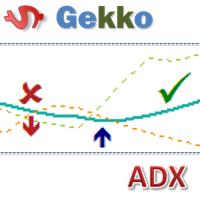 Gekko ADX Plus