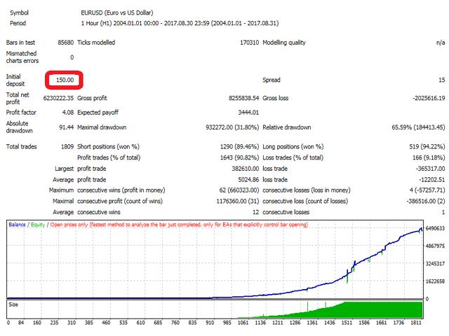 ilanisneuro screen 8867 buy the 'ilanisneuro' trading robot (expert advisor) for  at eliteediting.co
