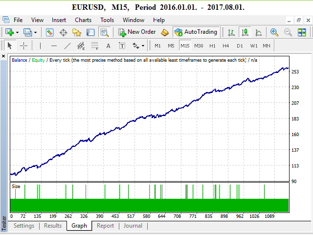 Metatrader-masterforex-v форекс стратегия святая чаша грааля