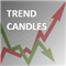 Trend Scalper Candles