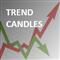 Trend Scalper Candles