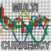 MA Multicurrency Indicator