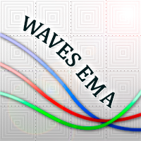 WAVES 3EMA