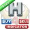 ROMAN5 HeikenAshi TS Indicator