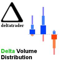 DeltaID5 R004 DeltaVolumeDistribution