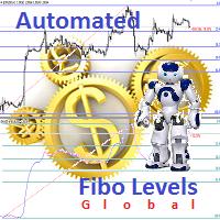 Fibo Levels Global