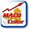 MACD Color