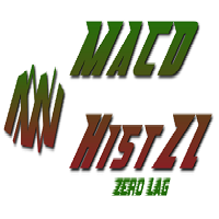 MACDHistZL