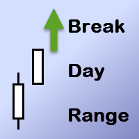 Break Day Range