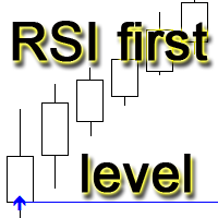 First RSI level