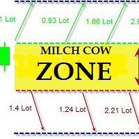 Milch Cow Zone