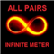 Infinite Currency Strength Meter All Pairs MT5