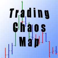 Trading Chaos Map