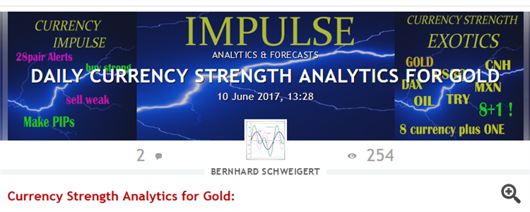 Analytics for Gold: