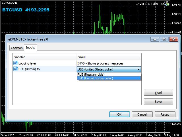 Download the 'KVM Bitcoin Price Ticker MT5' Trading ...