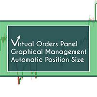 Virtual Orders Charting