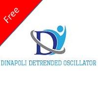 Dinapoli Detrended Oscillator