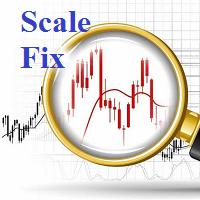 FixScale