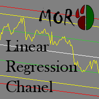 MOR Linear Regression Chanel