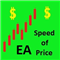 Speed Of Price EA