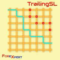 Trailing SL