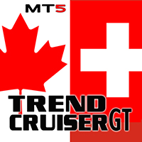 Trend Cruiser GT for CADCHF