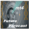 FutureForecastMt4