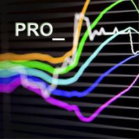 Index Pro