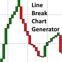 Line Break chart generator