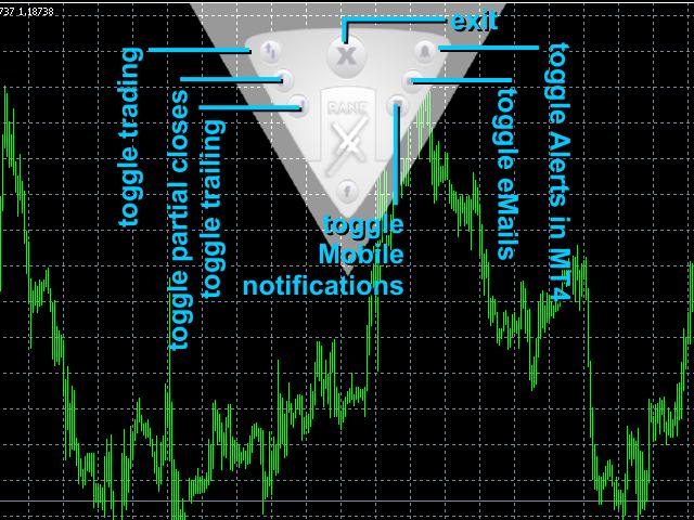 Rane Trendline Trader