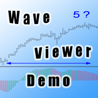 Wave Viewer Demo