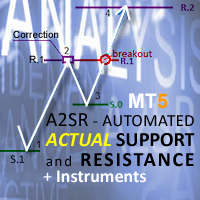 A2SR MT5 Automated Actual Support and Resistance