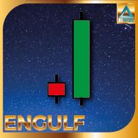 Engulf Candle Pattern