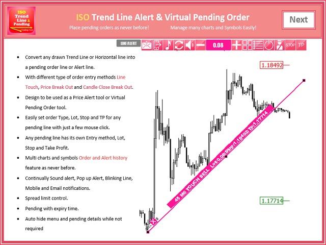 ISO Trend Line Pending