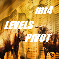 LevelsPivotMt4